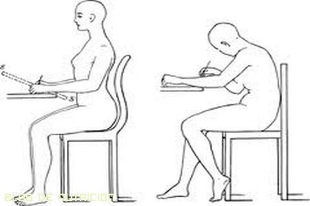 C mo conseguir una buena postura corporal for Sillas para una buena postura