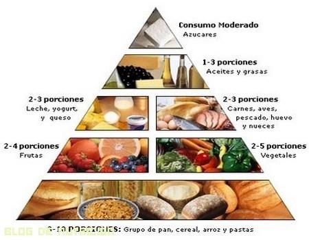 Grupos nutricionales