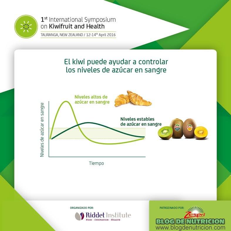 kiwi-beneficios-controlar-azucar