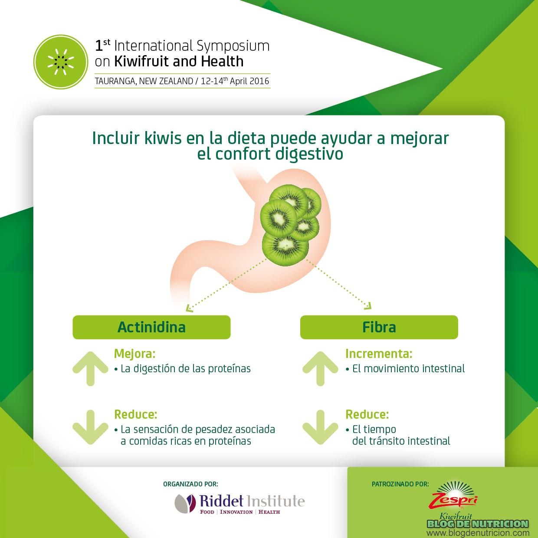 kiwis para la salud digestiva